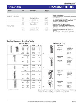 Sample Catalog Page